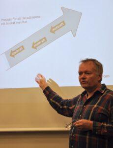 Stefan Johansson, Begripsam, visar på tavlan en illustration av motkrafter - Bossfights.